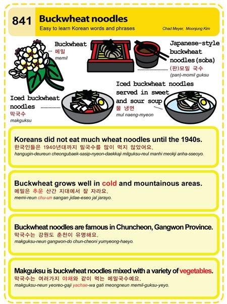 Learn Korean Buckwheat Noodles