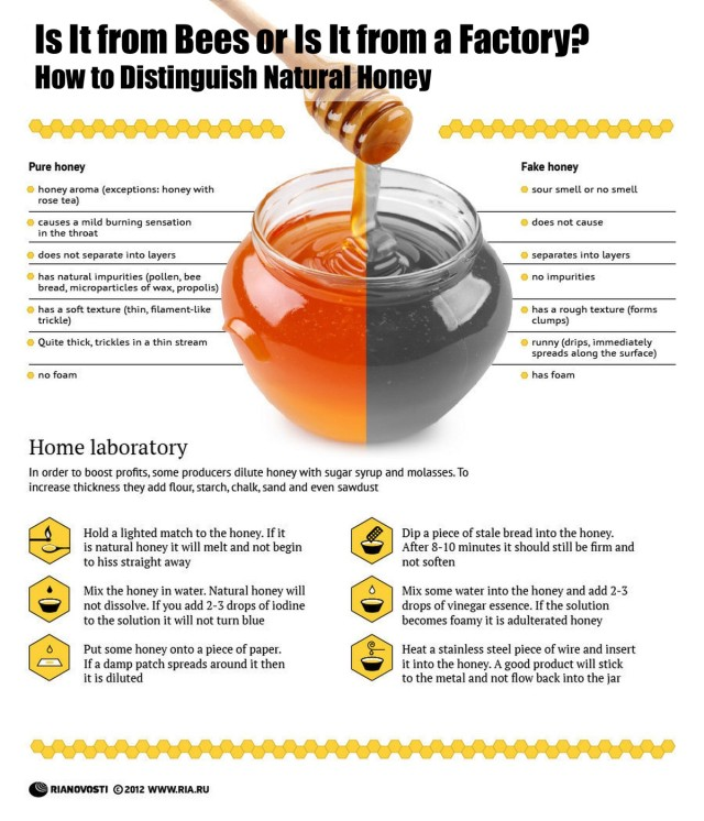 How to distingush natural honey